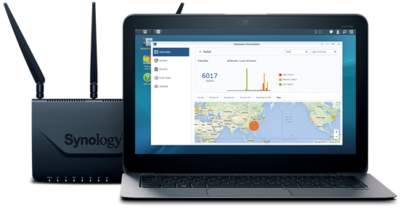 synology-router